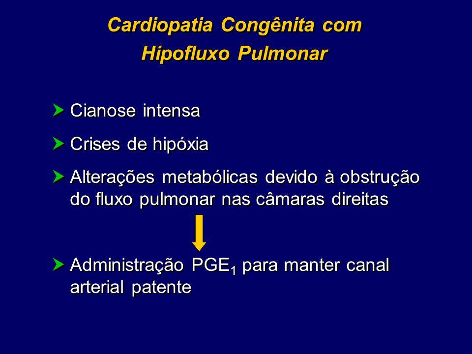 Cardiopatia Congênita com Hipofluxo Pulmonar Cianose intensa Crises de hipóxia Alterações metabólicas devido à obstrução do fluxo pulmonar nas câmaras