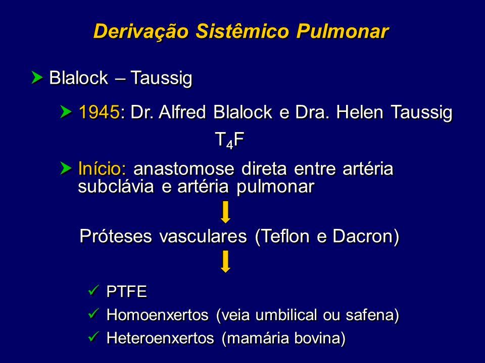 Indicações (BT shunt) T 4 F DV entrada e saída ventriculares DSAV c/ estenose pulmonar Atresia tricúspide Ia, Ib, IIa e IIb Associado à valvotomia na atresia pulmonar com septo íntegro Unifocalização das artérias pulmonares Preparo do VE em TGA T 4 F DV entrada e saída ventriculares DSAV c/ estenose pulmonar Atresia tricúspide Ia, Ib, IIa e IIb Associado à valvotomia na atresia pulmonar com septo íntegro Unifocalização das artérias pulmonares Preparo do VE em TGA