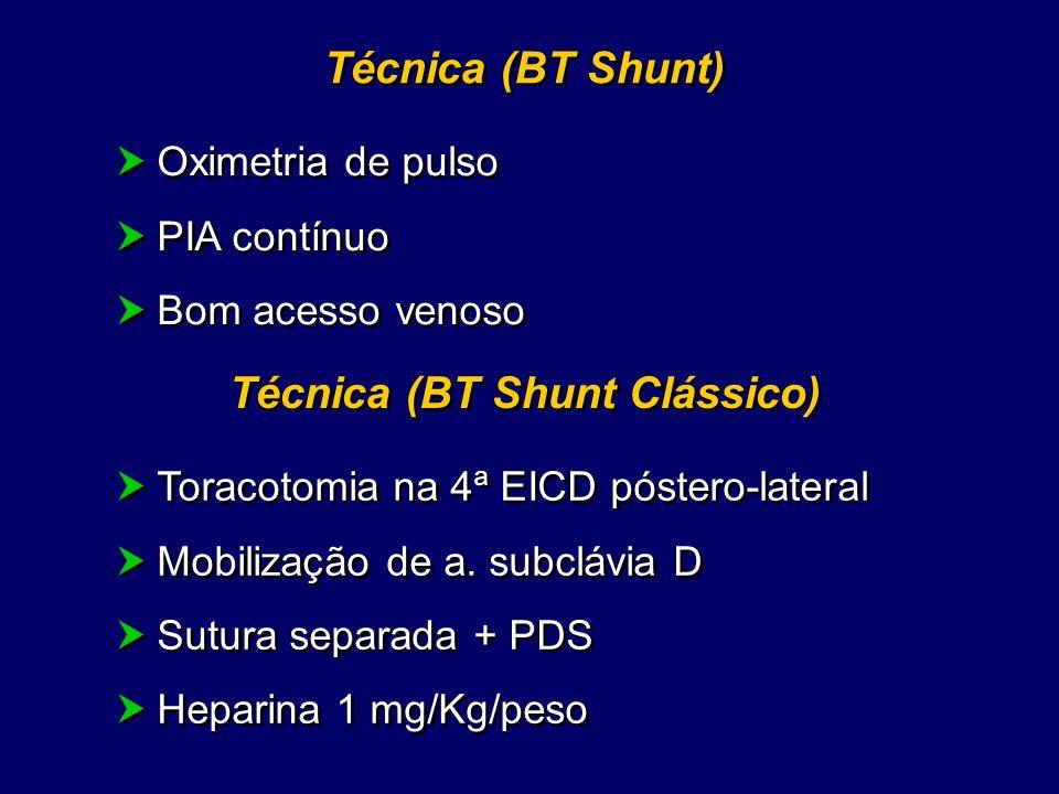 Técnica (BT Shunt) Oximetria de pulso PIA contínuo Bom acesso venoso Oximetria de pulso PIA contínuo Bom acesso venoso Técnica (BT Shunt Clássico) Tor