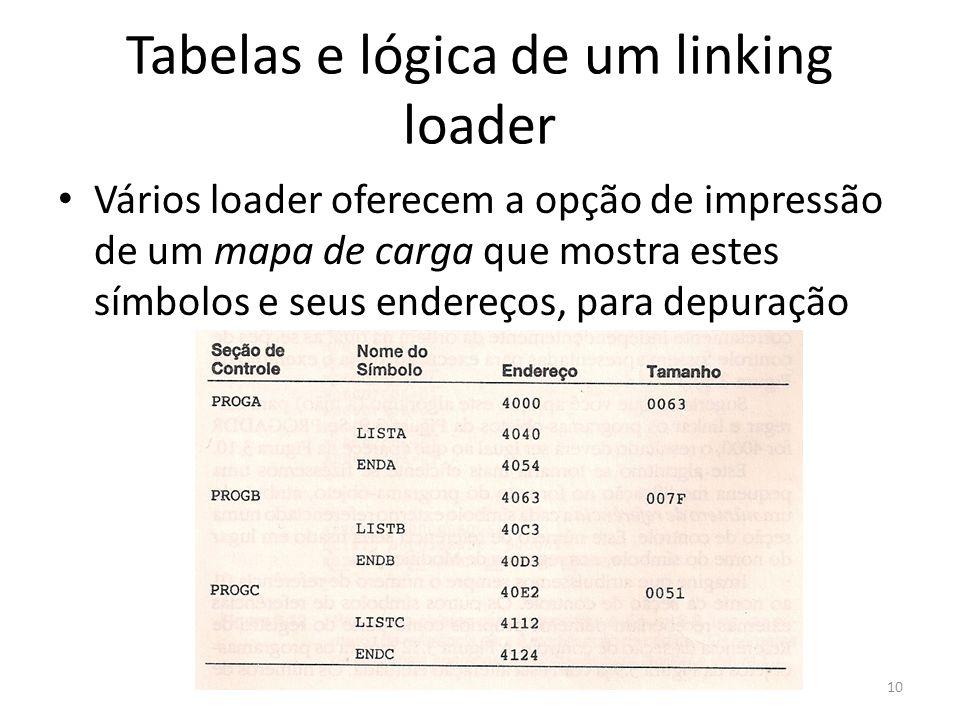 Tabelas e lógica de um linking loader Vários loader oferecem a opção de impressão de um mapa de carga que mostra estes símbolos e seus endereços, para depuração 10