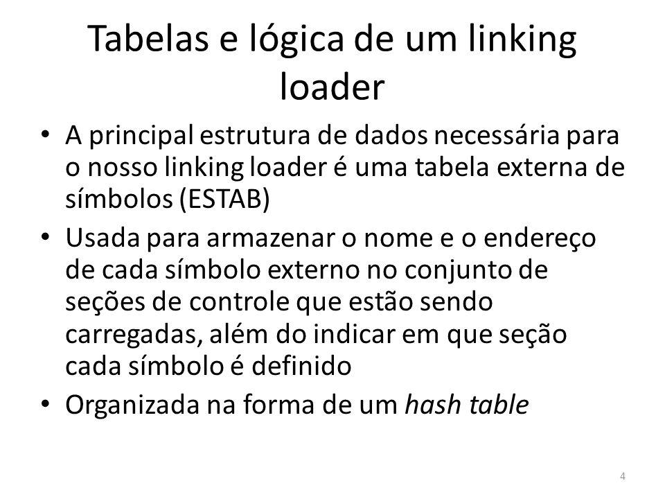 Tabelas e lógica de um linking loader A principal estrutura de dados necessária para o nosso linking loader é uma tabela externa de símbolos (ESTAB) Usada para armazenar o nome e o endereço de cada símbolo externo no conjunto de seções de controle que estão sendo carregadas, além do indicar em que seção cada símbolo é definido Organizada na forma de um hash table 4
