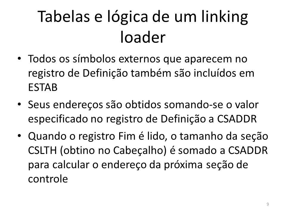 Tabelas e lógica de um linking loader Todos os símbolos externos que aparecem no registro de Definição também são incluídos em ESTAB Seus endereços são obtidos somando-se o valor especificado no registro de Definição a CSADDR Quando o registro Fim é lido, o tamanho da seção CSLTH (obtino no Cabeçalho) é somado a CSADDR para calcular o endereço da próxima seção de controle 9