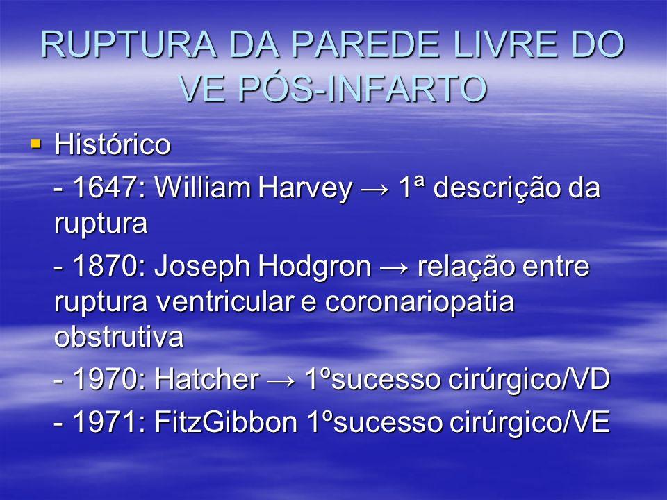 RUPTURA DA PAREDE LIVRE DO VE PÓS-INFARTO Histórico Histórico - 1647: William Harvey 1ª descrição da ruptura - 1647: William Harvey 1ª descrição da ru