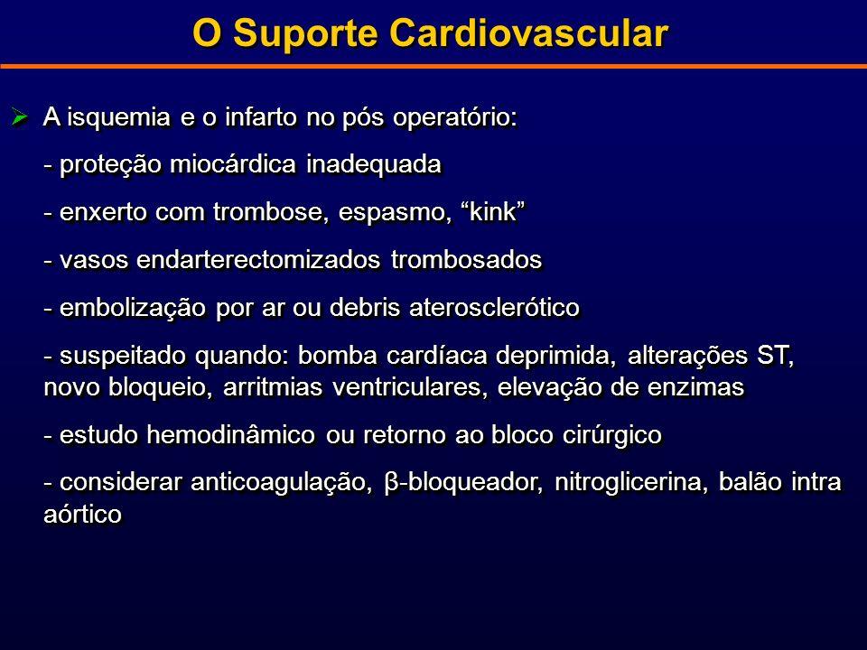 O Suporte Cardiovascular A isquemia e o infarto no pós operatório: A isquemia e o infarto no pós operatório: - proteção miocárdica inadequada - enxerto com trombose, espasmo, kink - vasos endarterectomizados trombosados - embolização por ar ou debris aterosclerótico - suspeitado quando: bomba cardíaca deprimida, alterações ST, novo bloqueio, arritmias ventriculares, elevação de enzimas - estudo hemodinâmico ou retorno ao bloco cirúrgico - considerar anticoagulação, β-bloqueador, nitroglicerina, balão intra aórtico A isquemia e o infarto no pós operatório: A isquemia e o infarto no pós operatório: - proteção miocárdica inadequada - enxerto com trombose, espasmo, kink - vasos endarterectomizados trombosados - embolização por ar ou debris aterosclerótico - suspeitado quando: bomba cardíaca deprimida, alterações ST, novo bloqueio, arritmias ventriculares, elevação de enzimas - estudo hemodinâmico ou retorno ao bloco cirúrgico - considerar anticoagulação, β-bloqueador, nitroglicerina, balão intra aórtico