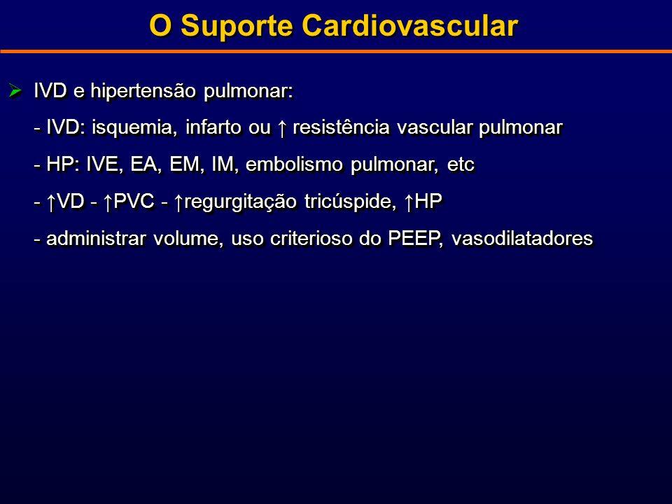 O Suporte Cardiovascular IVD e hipertensão pulmonar: IVD e hipertensão pulmonar: - IVD: isquemia, infarto ou resistência vascular pulmonar - HP: IVE, EA, EM, IM, embolismo pulmonar, etc - VD - PVC - regurgitação tricúspide, HP - administrar volume, uso criterioso do PEEP, vasodilatadores IVD e hipertensão pulmonar: IVD e hipertensão pulmonar: - IVD: isquemia, infarto ou resistência vascular pulmonar - HP: IVE, EA, EM, IM, embolismo pulmonar, etc - VD - PVC - regurgitação tricúspide, HP - administrar volume, uso criterioso do PEEP, vasodilatadores