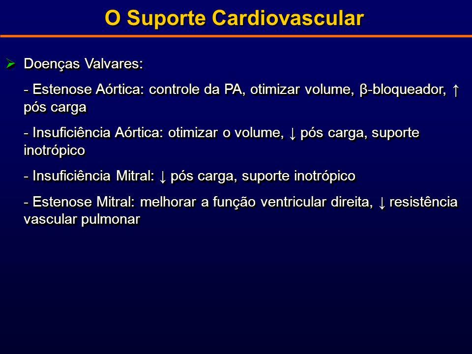 O Suporte Cardiovascular Doenças Valvares: Doenças Valvares: - Estenose Aórtica: controle da PA, otimizar volume, β-bloqueador, pós carga - Insuficiência Aórtica: otimizar o volume, pós carga, suporte inotrópico - Insuficiência Mitral: pós carga, suporte inotrópico - Estenose Mitral: melhorar a função ventricular direita, resistência vascular pulmonar Doenças Valvares: Doenças Valvares: - Estenose Aórtica: controle da PA, otimizar volume, β-bloqueador, pós carga - Insuficiência Aórtica: otimizar o volume, pós carga, suporte inotrópico - Insuficiência Mitral: pós carga, suporte inotrópico - Estenose Mitral: melhorar a função ventricular direita, resistência vascular pulmonar