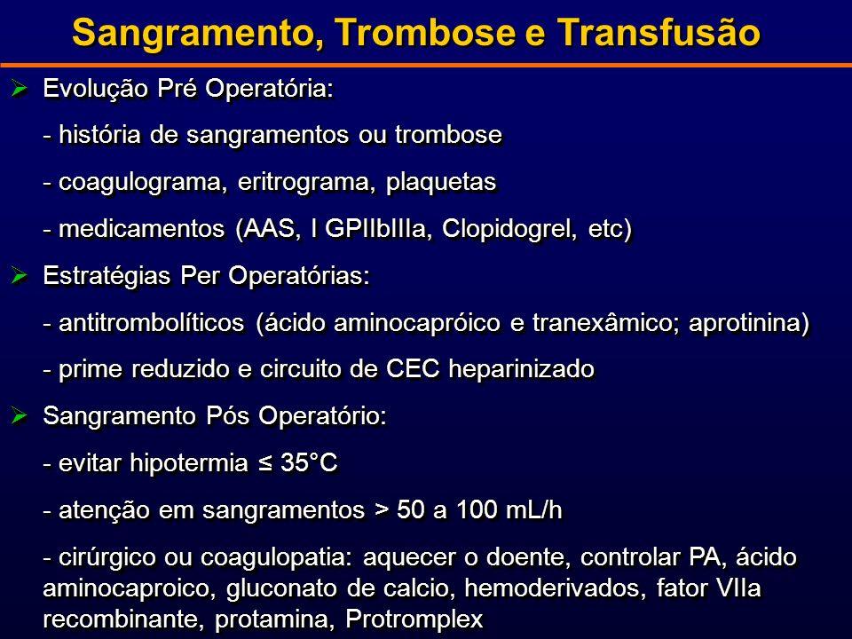 Sangramento, Trombose e Transfusão Evolução Pré Operatória: Evolução Pré Operatória: - história de sangramentos ou trombose - coagulograma, eritrograma, plaquetas - medicamentos (AAS, I GPIIbIIIa, Clopidogrel, etc) Estratégias Per Operatórias: Estratégias Per Operatórias: - antitrombolíticos (ácido aminocapróico e tranexâmico; aprotinina) - prime reduzido e circuito de CEC heparinizado Sangramento Pós Operatório: Sangramento Pós Operatório: - evitar hipotermia 35°C - atenção em sangramentos > 50 a 100 mL/h - cirúrgico ou coagulopatia: aquecer o doente, controlar PA, ácido aminocaproico, gluconato de calcio, hemoderivados, fator VIIa recombinante, protamina, Protromplex Evolução Pré Operatória: Evolução Pré Operatória: - história de sangramentos ou trombose - coagulograma, eritrograma, plaquetas - medicamentos (AAS, I GPIIbIIIa, Clopidogrel, etc) Estratégias Per Operatórias: Estratégias Per Operatórias: - antitrombolíticos (ácido aminocapróico e tranexâmico; aprotinina) - prime reduzido e circuito de CEC heparinizado Sangramento Pós Operatório: Sangramento Pós Operatório: - evitar hipotermia 35°C - atenção em sangramentos > 50 a 100 mL/h - cirúrgico ou coagulopatia: aquecer o doente, controlar PA, ácido aminocaproico, gluconato de calcio, hemoderivados, fator VIIa recombinante, protamina, Protromplex