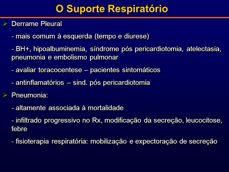 O Suporte Respiratório Derrame Pleural Derrame Pleural - mais comum à esquerda (tempo e diurese) - BH+, hipoalbuminemia, síndrome pós pericardiotomia, atelectasia, pneumonia e embolismo pulmonar - avaliar toracocentese – pacientes sintomáticos - antinflamatórios – sind.