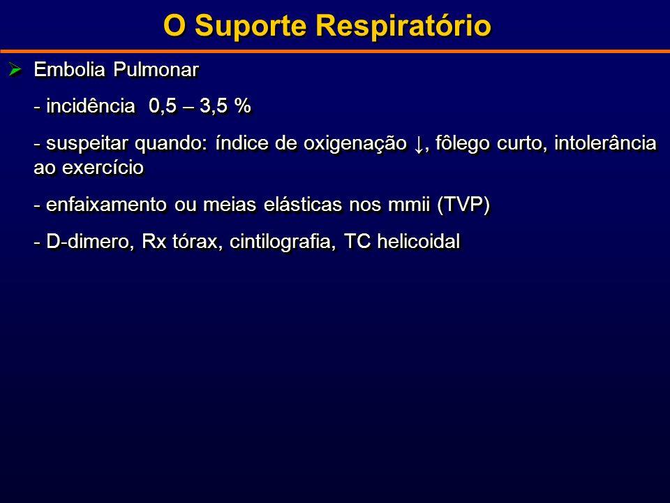 O Suporte Respiratório Embolia Pulmonar Embolia Pulmonar - incidência 0,5 – 3,5 % - suspeitar quando: índice de oxigenação, fôlego curto, intolerância ao exercício - enfaixamento ou meias elásticas nos mmii (TVP) - D-dimero, Rx tórax, cintilografia, TC helicoidal Embolia Pulmonar Embolia Pulmonar - incidência 0,5 – 3,5 % - suspeitar quando: índice de oxigenação, fôlego curto, intolerância ao exercício - enfaixamento ou meias elásticas nos mmii (TVP) - D-dimero, Rx tórax, cintilografia, TC helicoidal