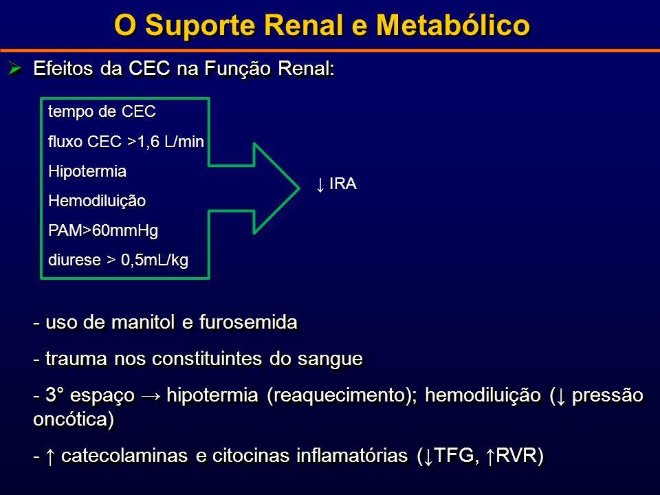 O Suporte Renal e Metabólico Efeitos da CEC na Função Renal: Efeitos da CEC na Função Renal: - uso de manitol e furosemida - trauma nos constituintes do sangue - 3° espaço hipotermia (reaquecimento); hemodiluição ( pressão oncótica) - catecolaminas e citocinas inflamatórias (TFG, RVR) Efeitos da CEC na Função Renal: Efeitos da CEC na Função Renal: - uso de manitol e furosemida - trauma nos constituintes do sangue - 3° espaço hipotermia (reaquecimento); hemodiluição ( pressão oncótica) - catecolaminas e citocinas inflamatórias (TFG, RVR) tempo de CEC fluxo CEC >1,6 L/min HipotermiaHemodiluiçãoPAM>60mmHg diurese > 0,5mL/kg IRA IRA