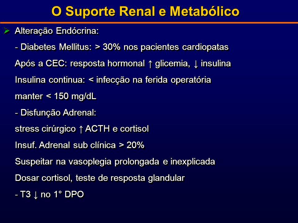 O Suporte Renal e Metabólico Alteração Endócrina: Alteração Endócrina: - Diabetes Mellitus: > 30% nos pacientes cardiopatas Após a CEC: resposta hormonal glicemia, insulina Insulina continua: < infecção na ferida operatória manter < 150 mg/dL - Disfunção Adrenal: stress cirúrgico ACTH e cortisol Insuf.