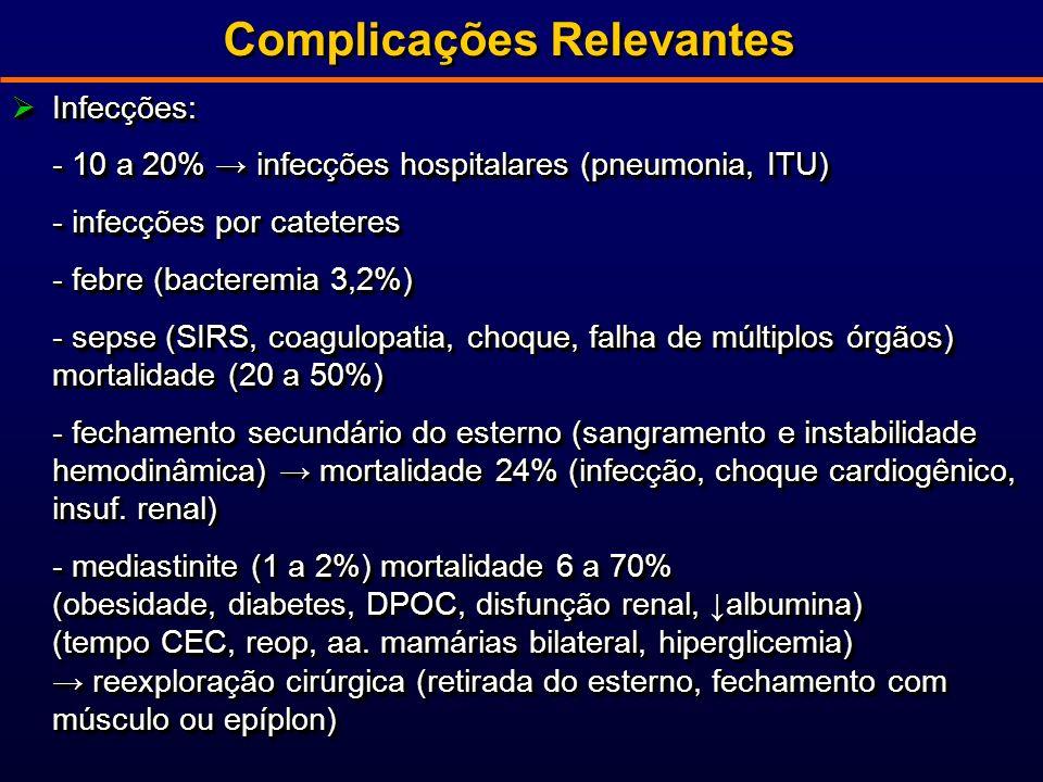 Complicações Relevantes Infecções: Infecções: - 10 a 20% infecções hospitalares (pneumonia, ITU) - infecções por cateteres - febre (bacteremia 3,2%) - sepse (SIRS, coagulopatia, choque, falha de múltiplos órgãos) mortalidade (20 a 50%) - fechamento secundário do esterno (sangramento e instabilidade hemodinâmica) mortalidade 24% (infecção, choque cardiogênico, insuf.