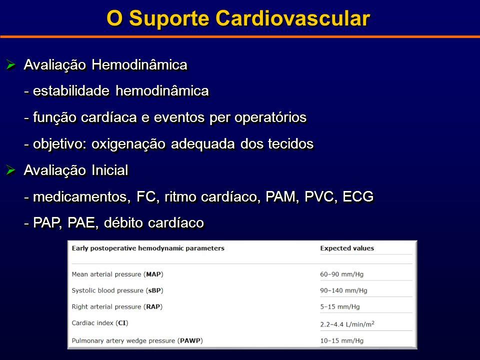O Suporte Cardiovascular Avaliação Hemodinâmica Avaliação Hemodinâmica - estabilidade hemodinâmica - função cardíaca e eventos per operatórios - objetivo: oxigenação adequada dos tecidos Avaliação Inicial Avaliação Inicial - medicamentos, FC, ritmo cardíaco, PAM, PVC, ECG - PAP, PAE, débito cardíaco Avaliação Hemodinâmica Avaliação Hemodinâmica - estabilidade hemodinâmica - função cardíaca e eventos per operatórios - objetivo: oxigenação adequada dos tecidos Avaliação Inicial Avaliação Inicial - medicamentos, FC, ritmo cardíaco, PAM, PVC, ECG - PAP, PAE, débito cardíaco
