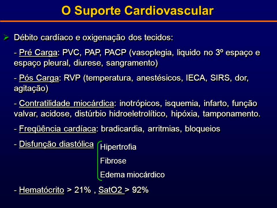 O Suporte Cardiovascular Débito cardíaco e oxigenação dos tecidos: Débito cardíaco e oxigenação dos tecidos: - Pré Carga: PVC, PAP, PACP (vasoplegia, liquido no 3º espaço e espaço pleural, diurese, sangramento) - Pós Carga: RVP (temperatura, anestésicos, IECA, SIRS, dor, agitação) - Contratilidade miocárdica: inotrópicos, isquemia, infarto, função valvar, acidose, distúrbio hidroeletrolítico, hipóxia, tamponamento.