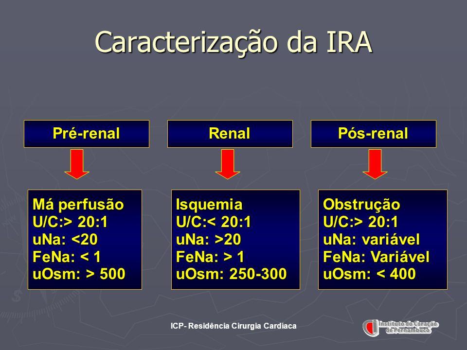 Caracterização da IRA Pré-renalRenalPós-renal Má perfusão U/C:> 20:1 uNa: <20 FeNa: < 1 uOsm: > 500 Isquemia U/C:< 20:1 uNa: >20 FeNa: > 1 uOsm: 250-3