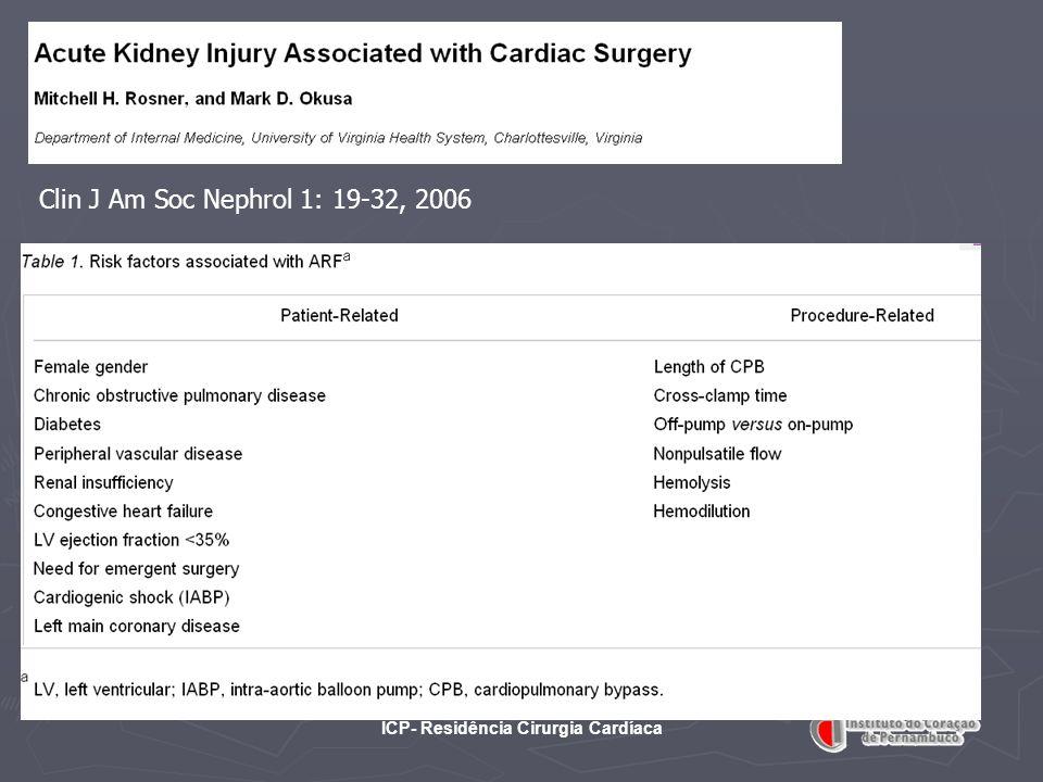 ICP- Residência Cirurgia Cardíaca Clin J Am Soc Nephrol 1: 19-32, 2006