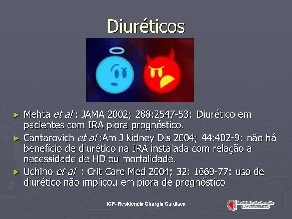 ICP- Residência Cirurgia Cardíaca Diuréticos Mehta et al : JAMA 2002; 288:2547-53: Diurético em pacientes com IRA piora prognóstico. Mehta et al : JAM