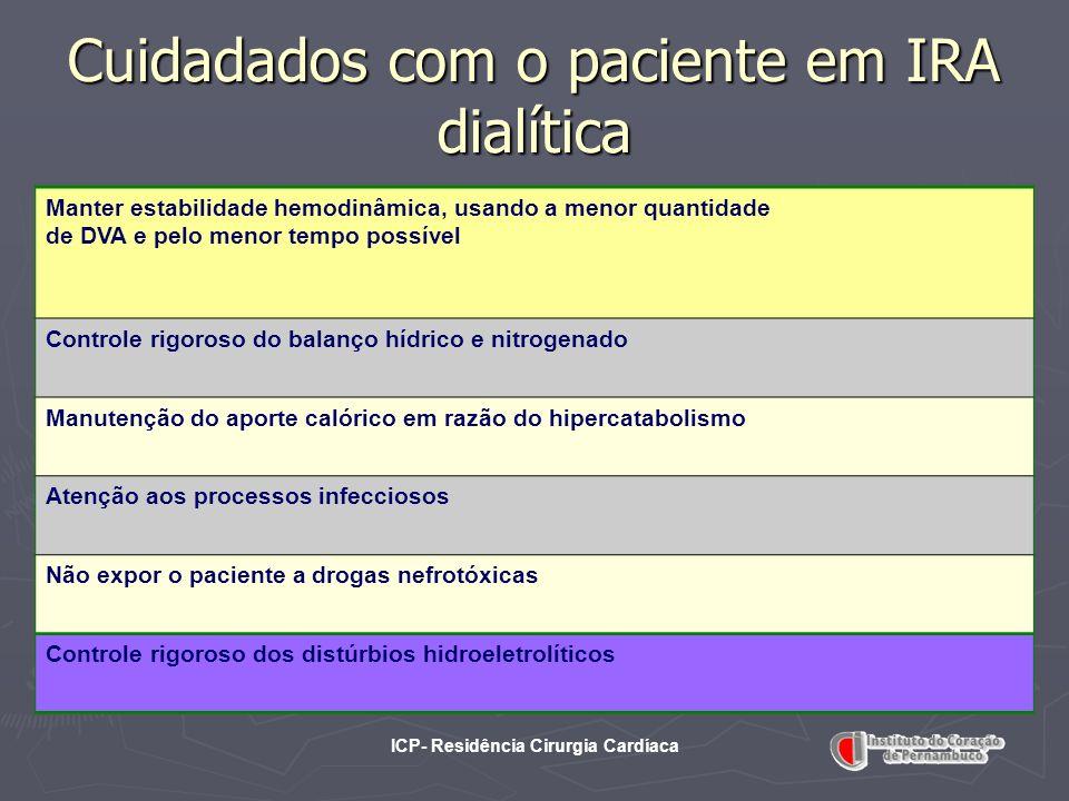 Cuidadados com o paciente em IRA dialítica Manter estabilidade hemodinâmica, usando a menor quantidade de DVA e pelo menor tempo possível Controle rig