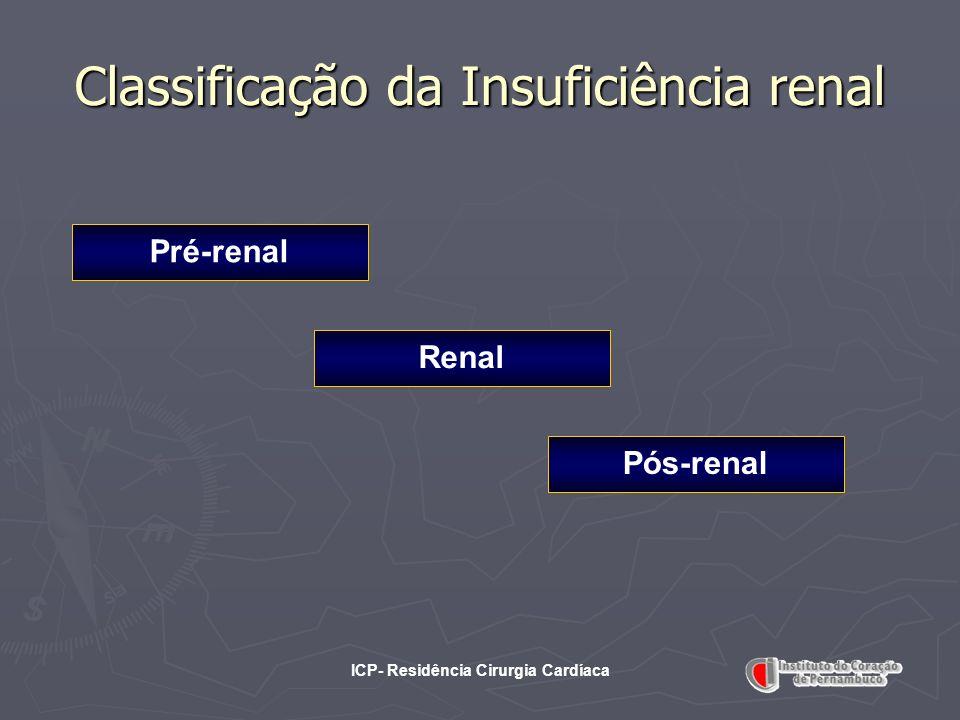 ICP- Residência Cirurgia Cardíaca Classificação da Insuficiência renal Pré-renal Renal Pós-renal
