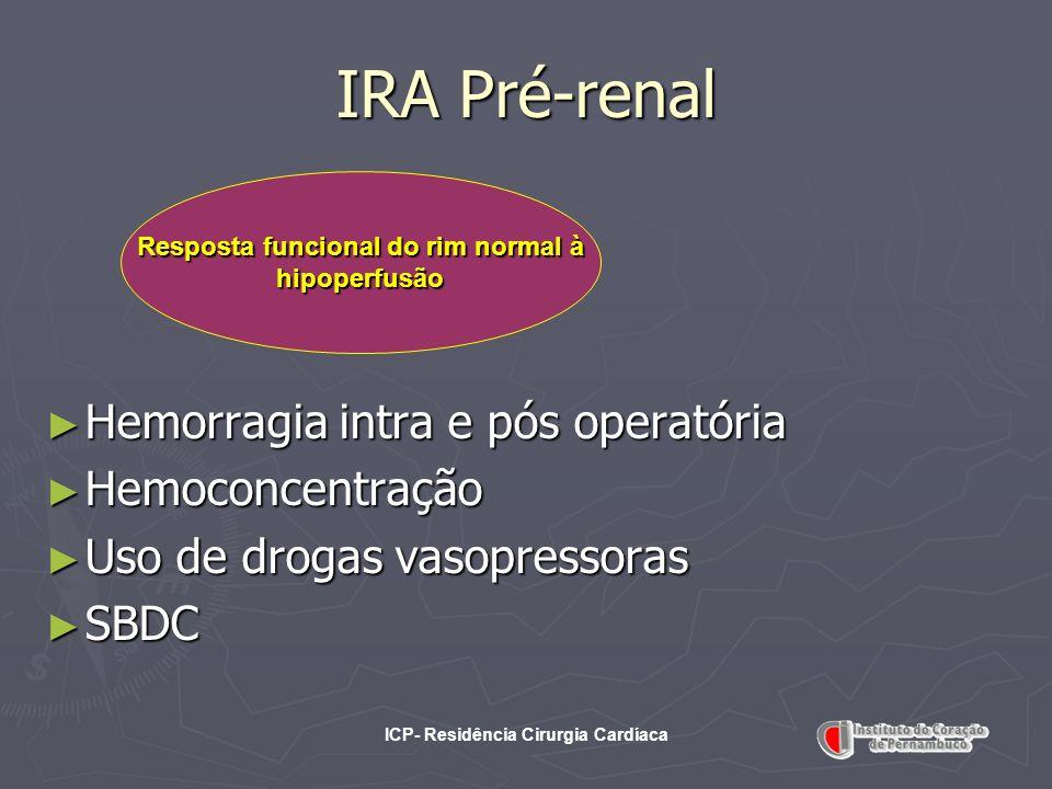 ICP- Residência Cirurgia Cardíaca IRA Pré-renal Hemorragia intra e pós operatória Hemorragia intra e pós operatória Hemoconcentração Hemoconcentração