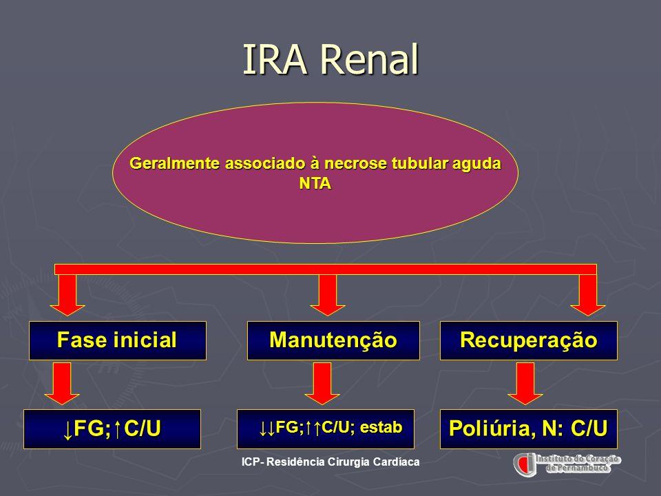 ICP- Residência Cirurgia Cardíaca IRA Renal Geralmente associado à necrose tubular aguda NTA Fase inicial ManutençãoRecuperação FG; C/U Poliúria, N: C