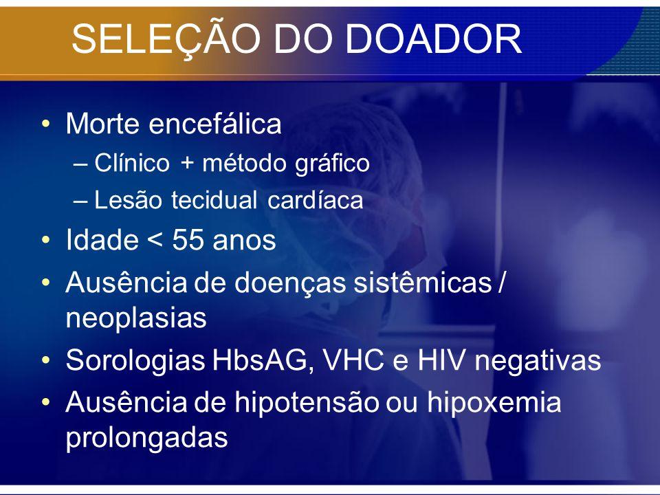 SELEÇÃO DO DOADOR Morte encefálica –Clínico + método gráfico –Lesão tecidual cardíaca Idade < 55 anos Ausência de doenças sistêmicas / neoplasias Soro