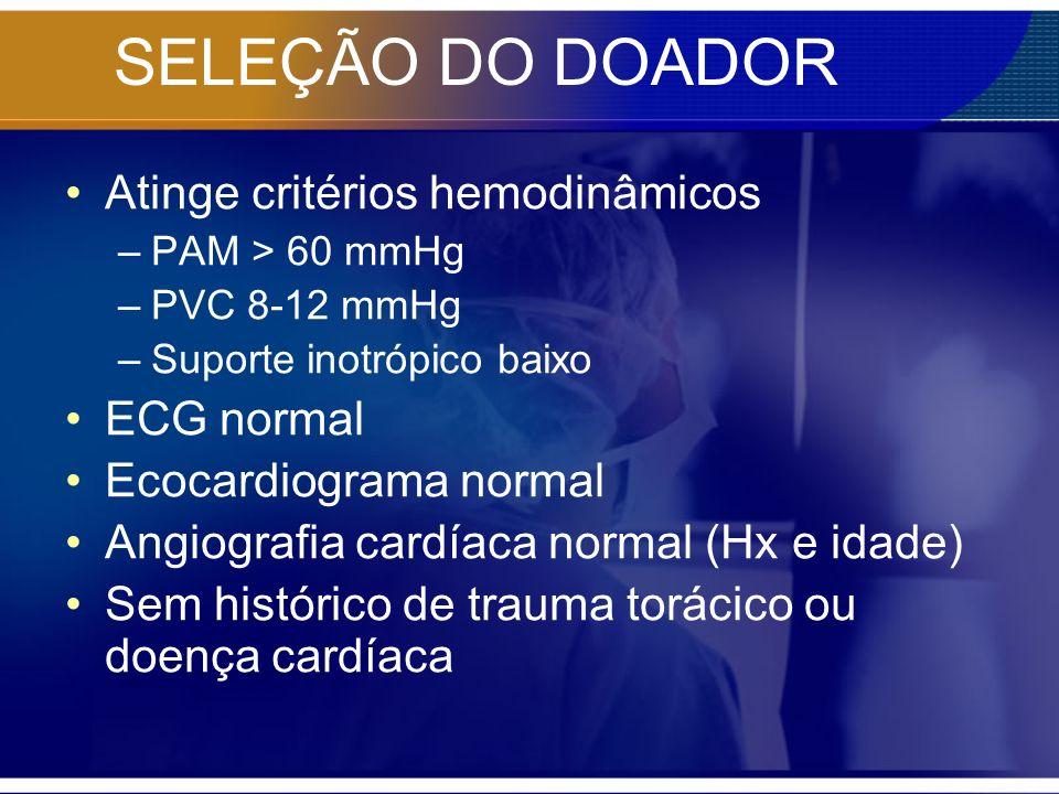 SELEÇÃO DO DOADOR Atinge critérios hemodinâmicos –PAM > 60 mmHg –PVC 8-12 mmHg –Suporte inotrópico baixo ECG normal Ecocardiograma normal Angiografia