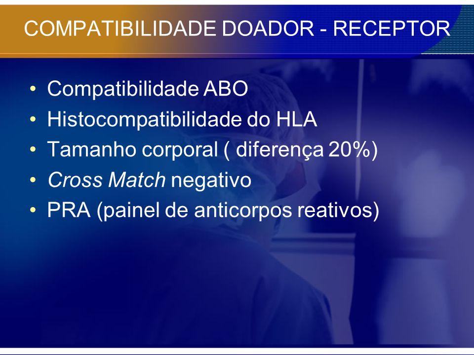 COMPATIBILIDADE DOADOR - RECEPTOR Compatibilidade ABO Histocompatibilidade do HLA Tamanho corporal ( diferença 20%) Cross Match negativo PRA (painel d