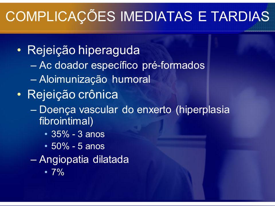 COMPLICAÇÕES IMEDIATAS E TARDIAS Rejeição hiperaguda –Ac doador específico pré-formados –Aloimunização humoral Rejeição crônica –Doença vascular do en