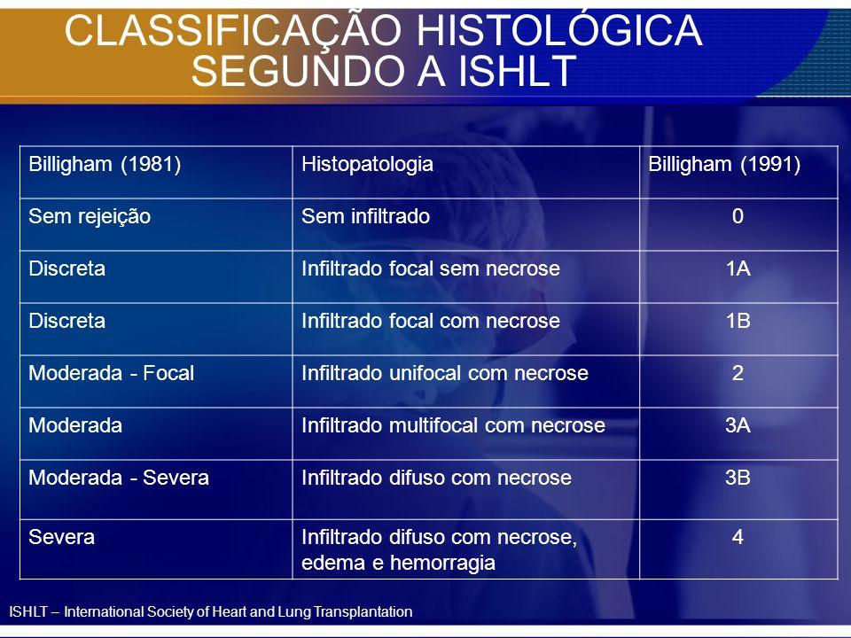 CLASSIFICAÇÃO HISTOLÓGICA SEGUNDO A ISHLT Billigham (1981)HistopatologiaBilligham (1991) Sem rejeiçãoSem infiltrado0 DiscretaInfiltrado focal sem necr