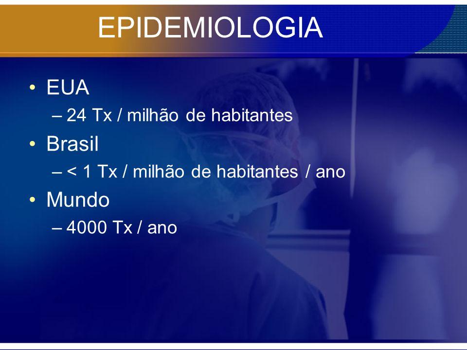 EPIDEMIOLOGIA EUA –24 Tx / milhão de habitantes Brasil –< 1 Tx / milhão de habitantes / ano Mundo –4000 Tx / ano