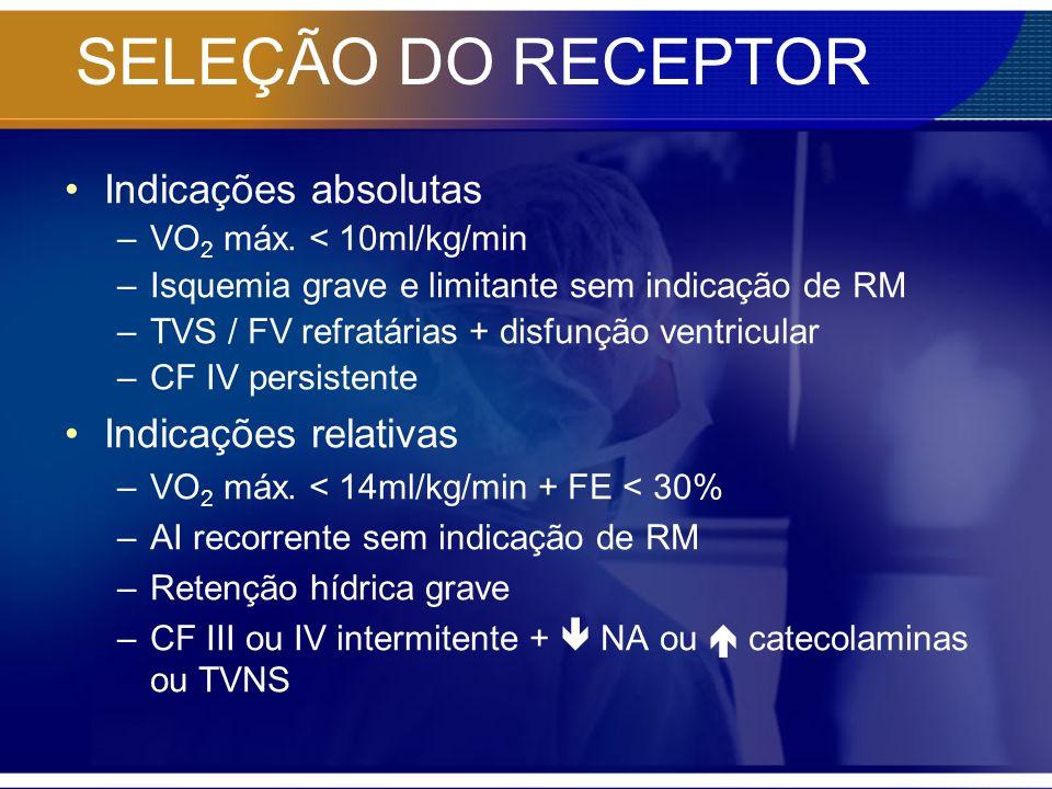 SELEÇÃO DO RECEPTOR Indicações absolutas –VO 2 máx. < 10ml/kg/min –Isquemia grave e limitante sem indicação de RM –TVS / FV refratárias + disfunção ve