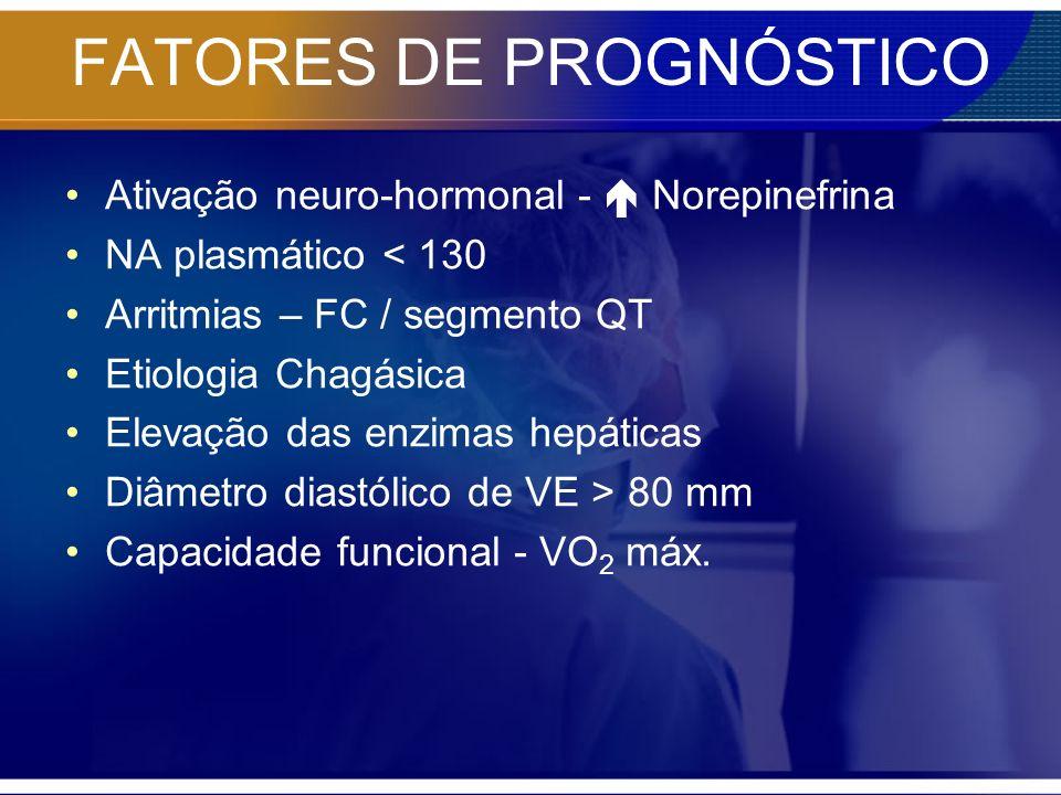 FATORES DE PROGNÓSTICO Ativação neuro-hormonal - Norepinefrina NA plasmático < 130 Arritmias – FC / segmento QT Etiologia Chagásica Elevação das enzim