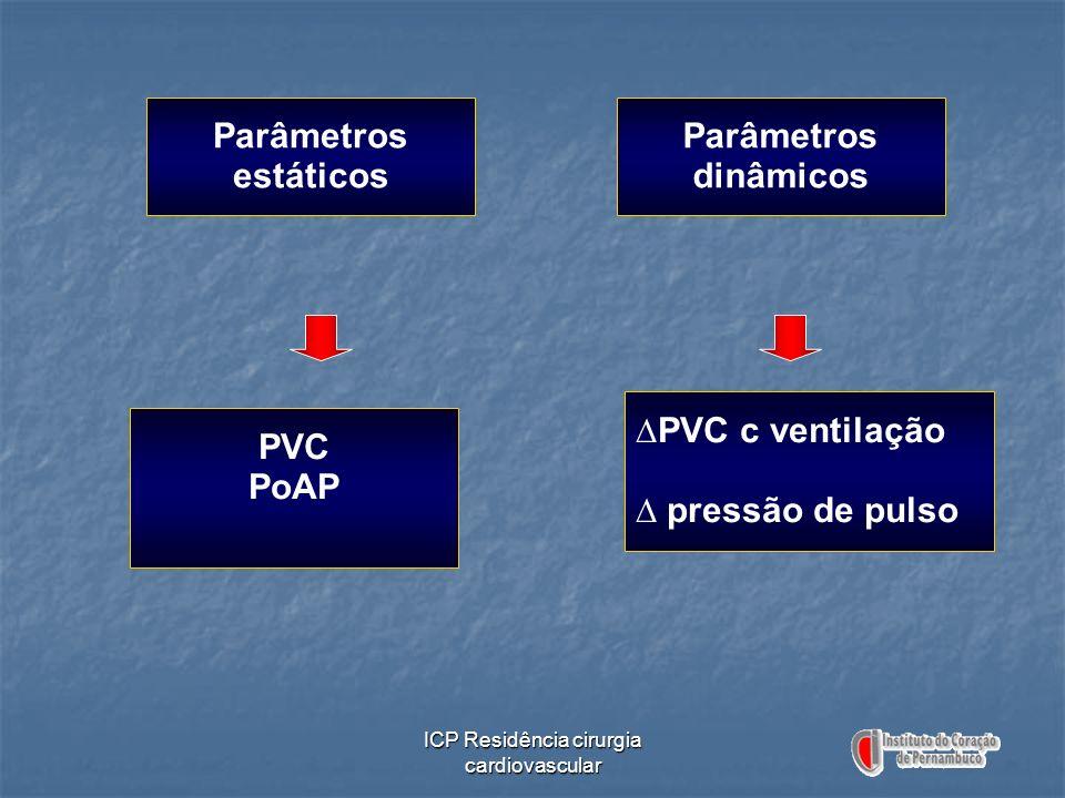 ICP Residência cirurgia cardiovascular Parâmetros estáticos Pressão de Atrio Direito PVC Pressão de Atrio Direito PVC PAoP PAoP VDVD por ECO VDVD por ECO
