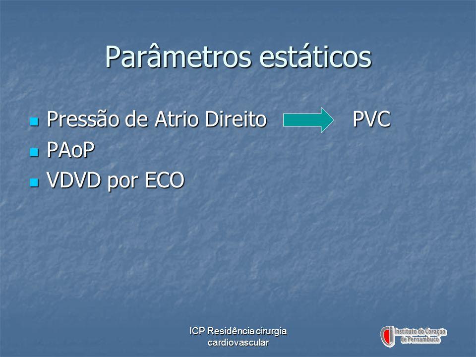 ICP Residência cirurgia cardiovascular Parâmetros estáticos Pressão de Atrio Direito PVC Pressão de Atrio Direito PVC PAoP PAoP VDVD por ECO VDVD por