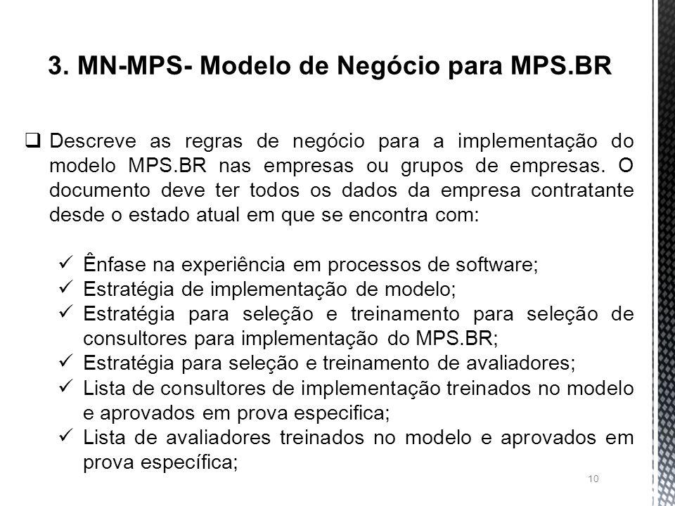 10 Descreve as regras de negócio para a implementação do modelo MPS.BR nas empresas ou grupos de empresas.