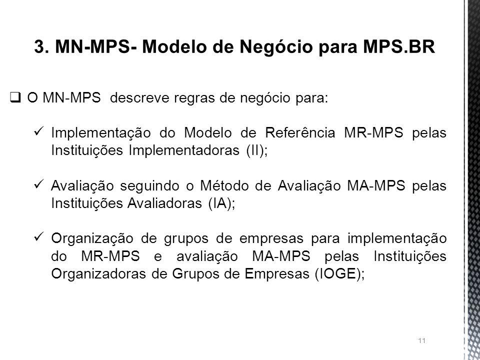 11 O MN-MPS descreve regras de negócio para: Implementação do Modelo de Referência MR-MPS pelas Instituições Implementadoras (II); Avaliação seguindo o Método de Avaliação MA-MPS pelas Instituições Avaliadoras (IA); Organização de grupos de empresas para implementação do MR-MPS e avaliação MA-MPS pelas Instituições Organizadoras de Grupos de Empresas (IOGE);