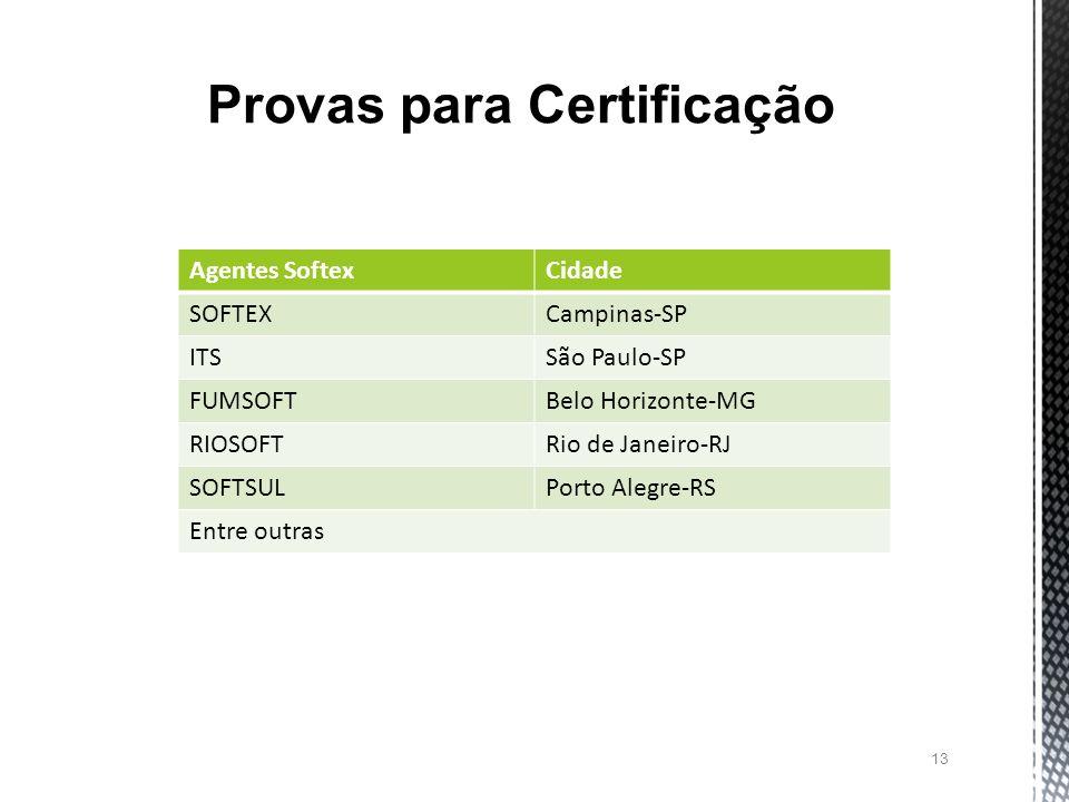 13 Agentes SoftexCidade SOFTEXCampinas-SP ITSSão Paulo-SP FUMSOFTBelo Horizonte-MG RIOSOFTRio de Janeiro-RJ SOFTSULPorto Alegre-RS Entre outras