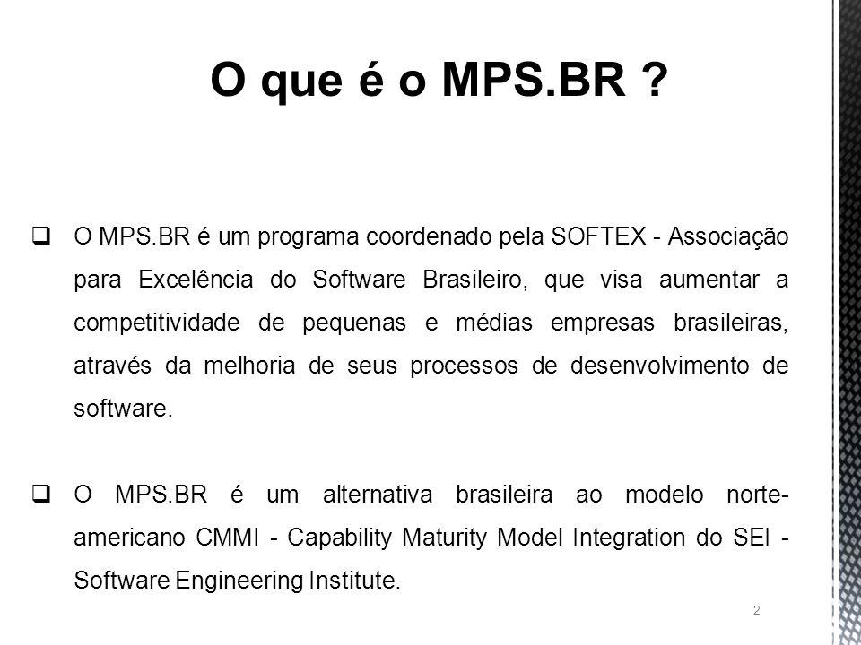 2 O MPS.BR é um programa coordenado pela SOFTEX - Associação para Excelência do Software Brasileiro, que visa aumentar a competitividade de pequenas e médias empresas brasileiras, através da melhoria de seus processos de desenvolvimento de software.