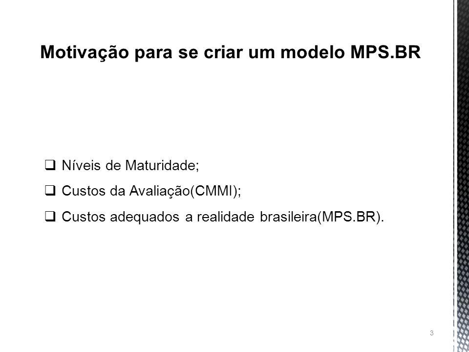 3 Motivação para se criar um modelo MPS.BR Níveis de Maturidade; Custos da Avaliação(CMMI); Custos adequados a realidade brasileira(MPS.BR).