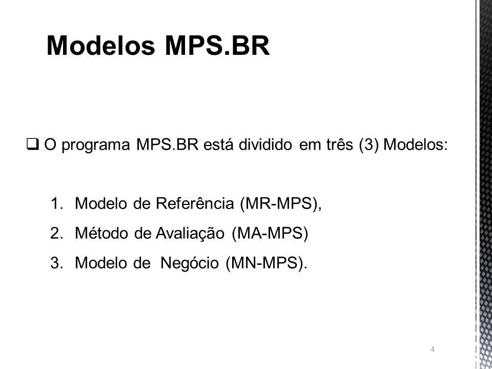 4 O programa MPS.BR está dividido em três (3) Modelos: 1.Modelo de Referência (MR-MPS), 2.Método de Avaliação (MA-MPS) 3.Modelo de Negócio (MN-MPS).