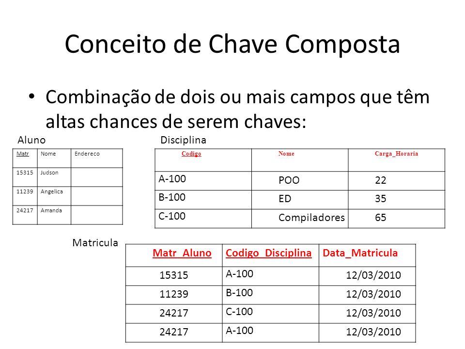 Conceito de Chave Composta Combinação de dois ou mais campos que têm altas chances de serem chaves: MatrNomeEndereco 15315Judson 11239Angelica 24217Am