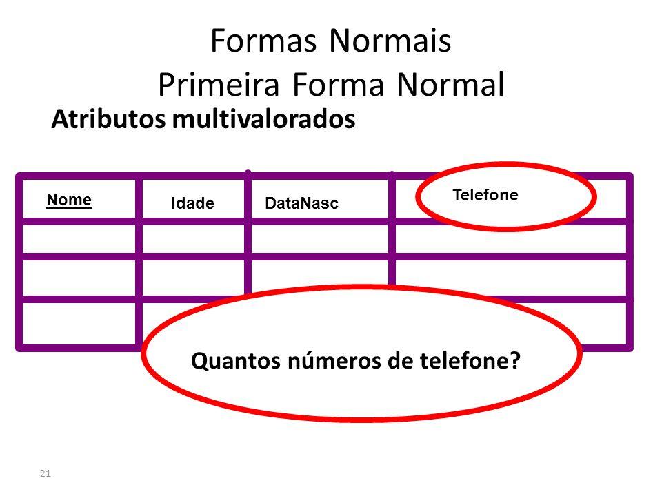 21 Formas Normais Primeira Forma Normal Atributos multivalorados Nome IdadeDataNasc Telefone Quantos números de telefone?