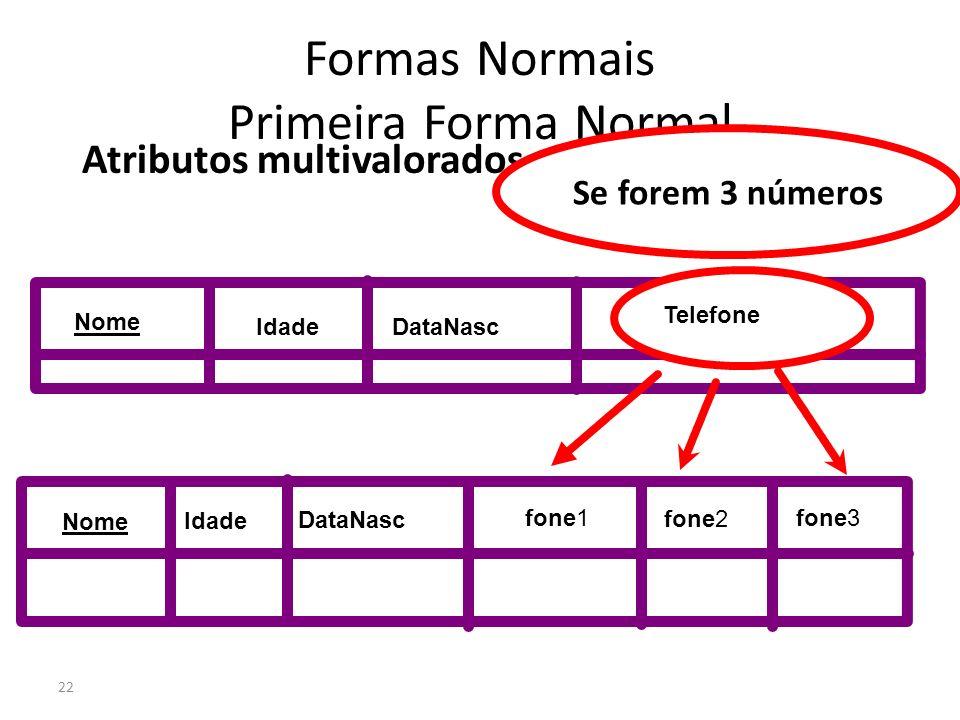 22 Formas Normais Primeira Forma Normal Atributos multivalorados Nome IdadeDataNasc Telefone Nome Idade DataNasc fone1 fone2 fone3 Se forem 3 números