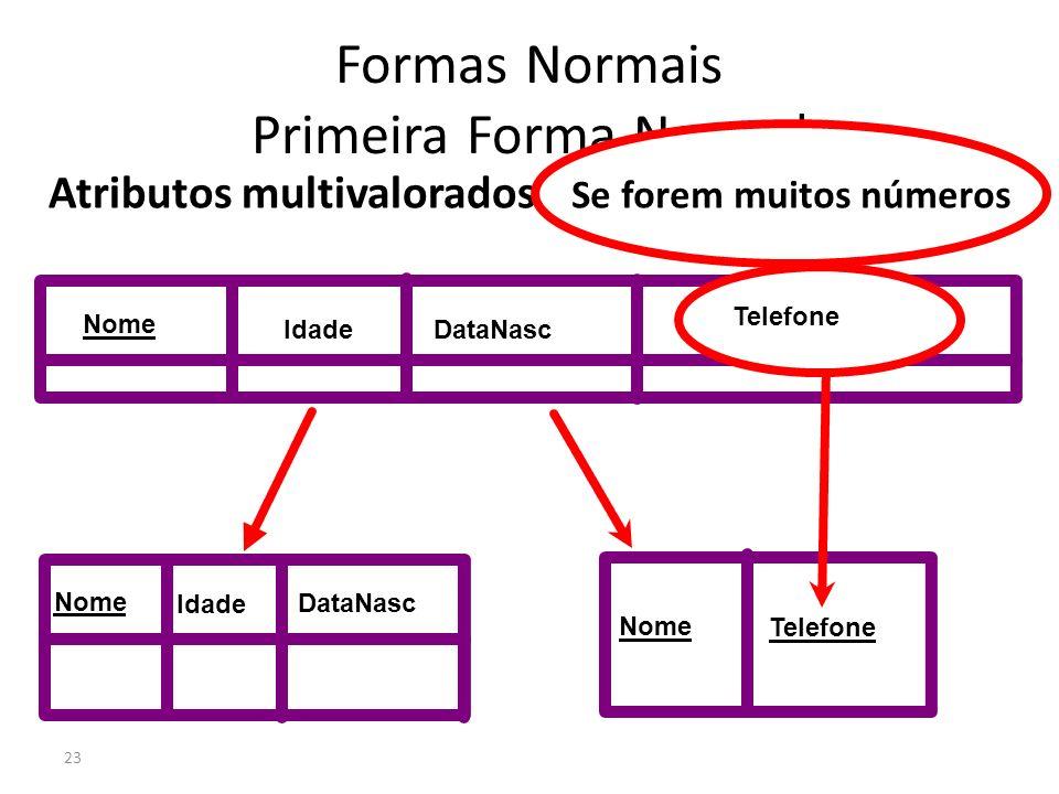 23 Formas Normais Primeira Forma Normal Atributos multivalorados Nome IdadeDataNasc Telefone Nome Idade DataNasc Nome Telefone Se forem muitos números