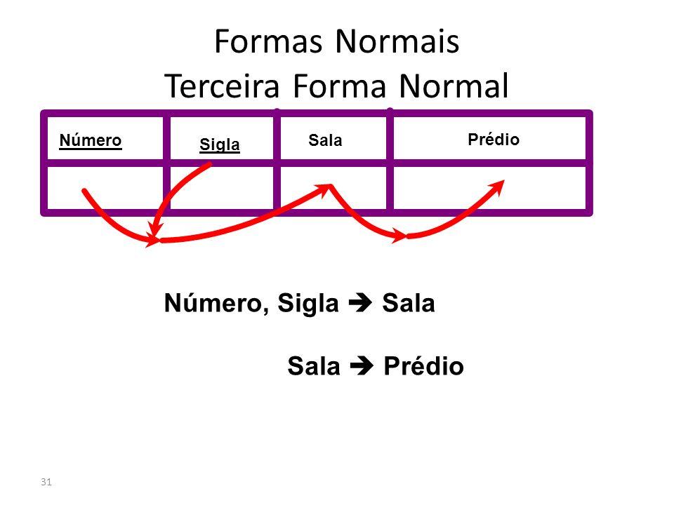 31 Formas Normais Terceira Forma Normal Número Sigla Sala Prédio Número, Sigla Sala Sala Prédio