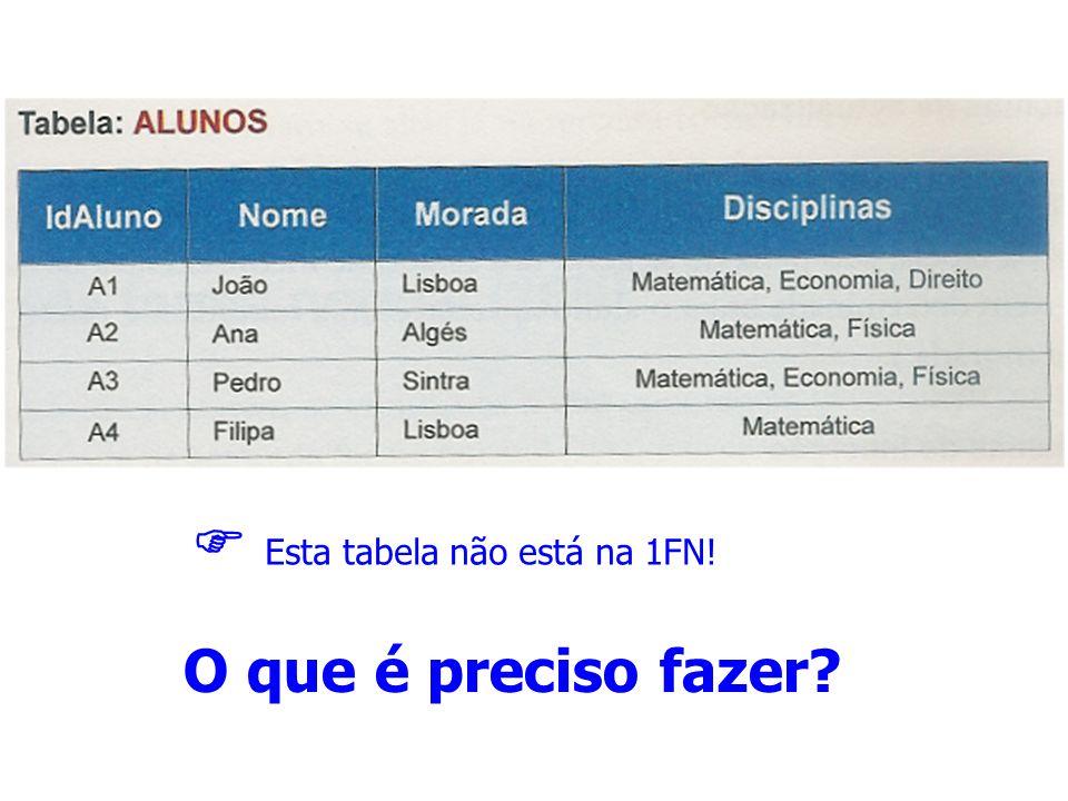 Esta tabela não está na 1FN! O que é preciso fazer?