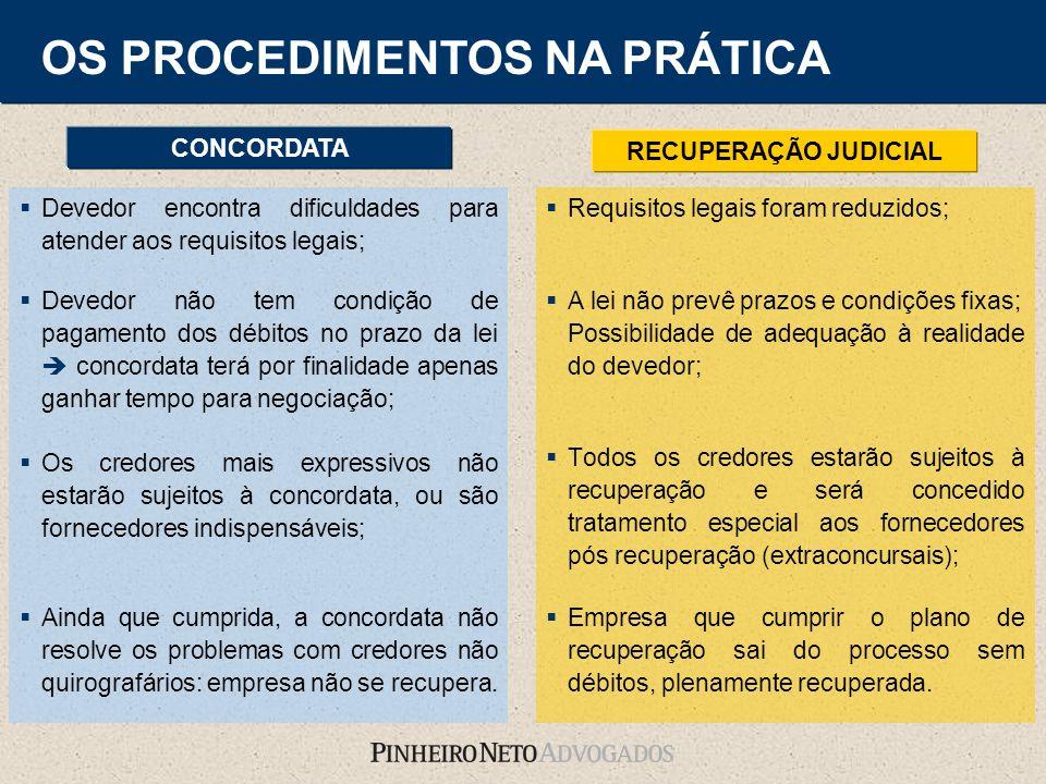 OS PROCEDIMENTOS NA PRÁTICA Requisitos legais foram reduzidos; A lei não prevê prazos e condições fixas; Possibilidade de adequação à realidade do dev