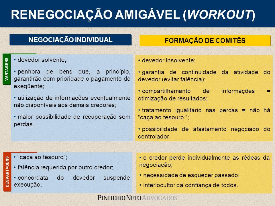 RENEGOCIAÇÃO AMIGÁVEL (WORKOUT) devedor insolvente; garantia de continuidade da atividade do devedor (evitar falência); compartilhamento de informaçõe
