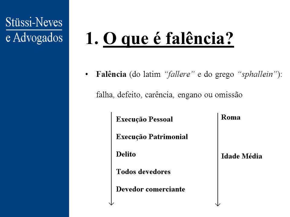 A Nova Lei de Falências (João Vicente de Aragão da Costa) 1. O que é falência? 2. Empresa 3. A lei atual 4. A nova lei 5. Alterações no CTN 6. Crítica